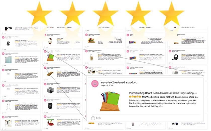 Skewed Incentivized Reviews