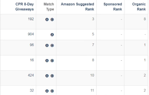 Amazon ASIN rank
