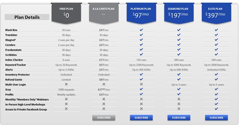 Helium 10 Membership pricing plan