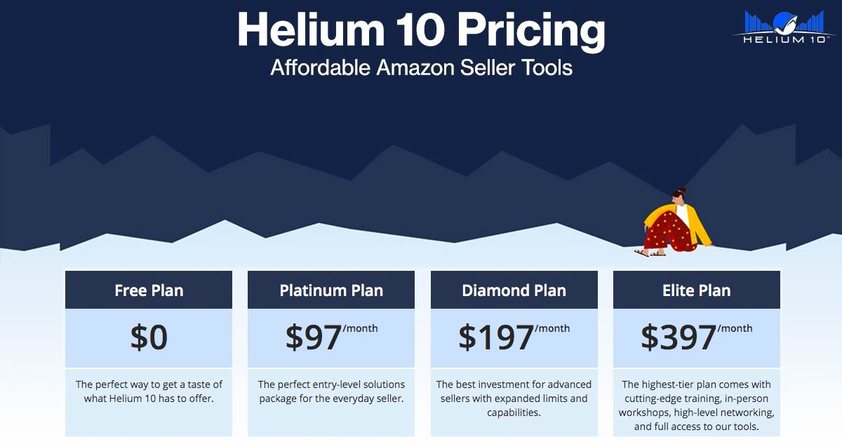 helium 10 software pricing