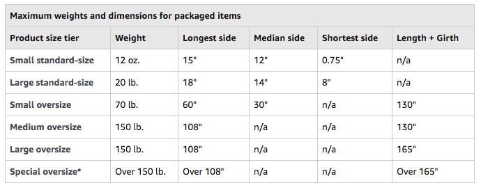 Amazon package dimensions