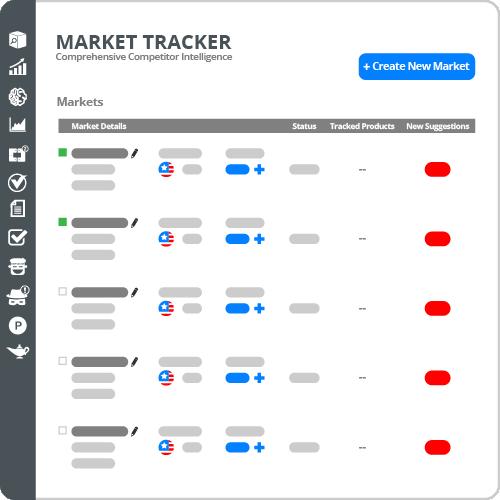 Helium 10 Market Tracker