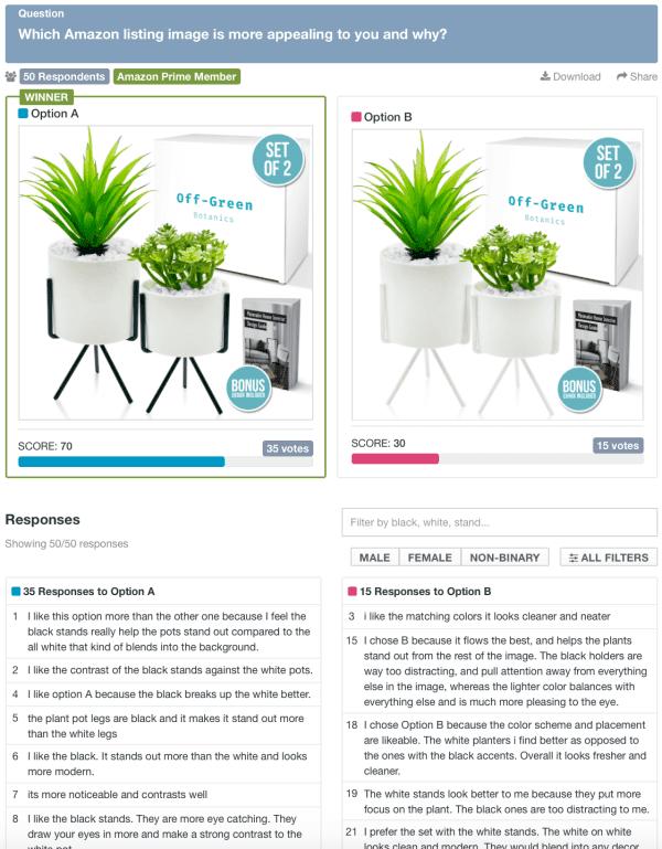 Amazon main image poll comparison