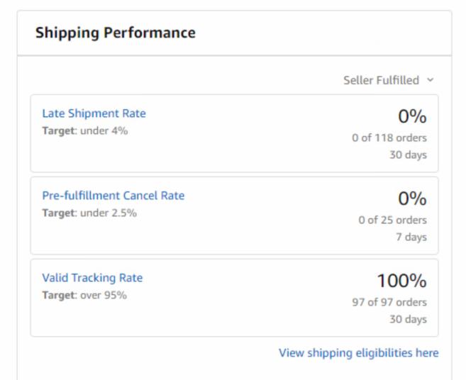 amazon shipping performance