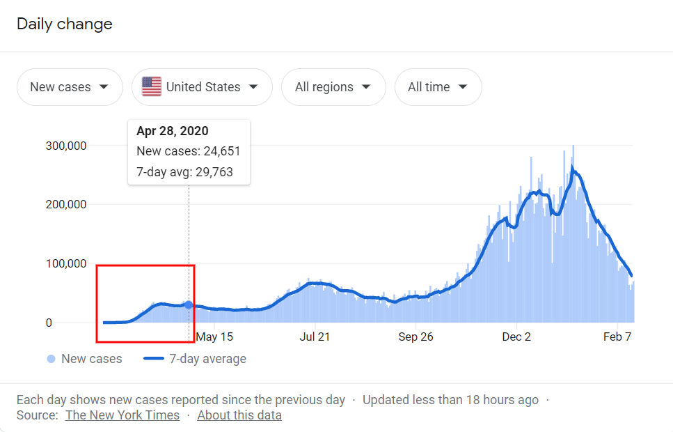 amazon search traffic