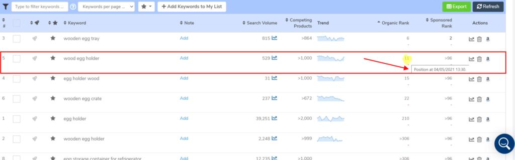 amazon keyword tracker